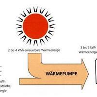 Wärmepumpensystem